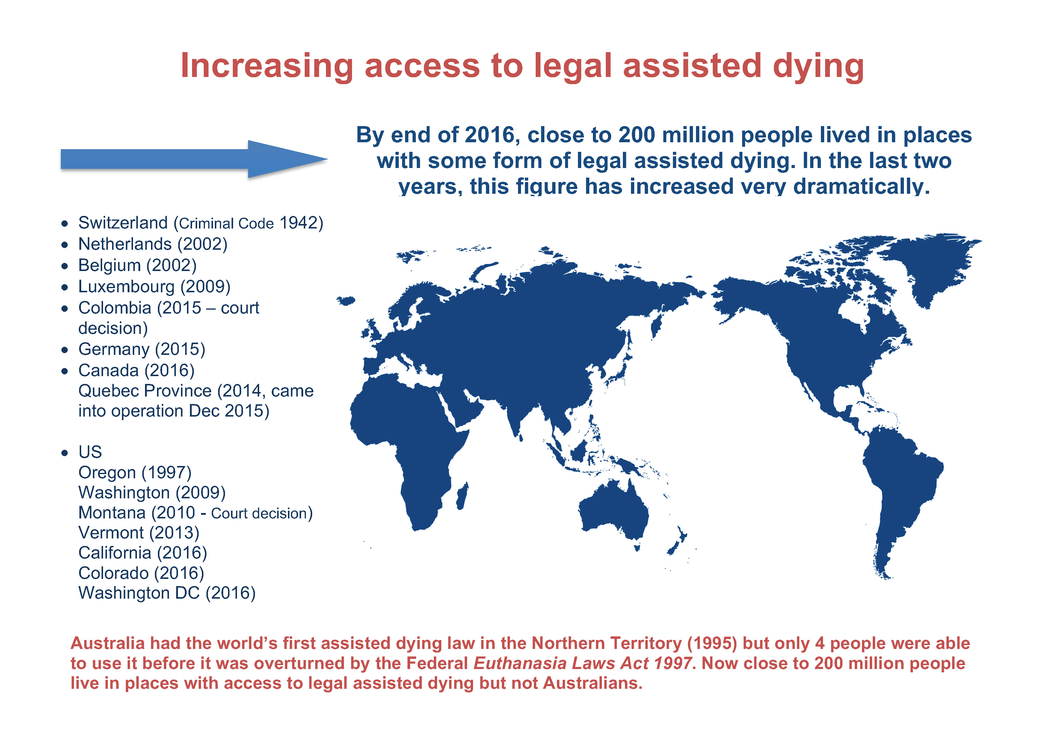 voluntary assisted euthanasia Assisted suicide and euthanasia: from voluntary to involuntary while promoted in the name of personal autonomy, physician-assisted suicide (providing lethal.